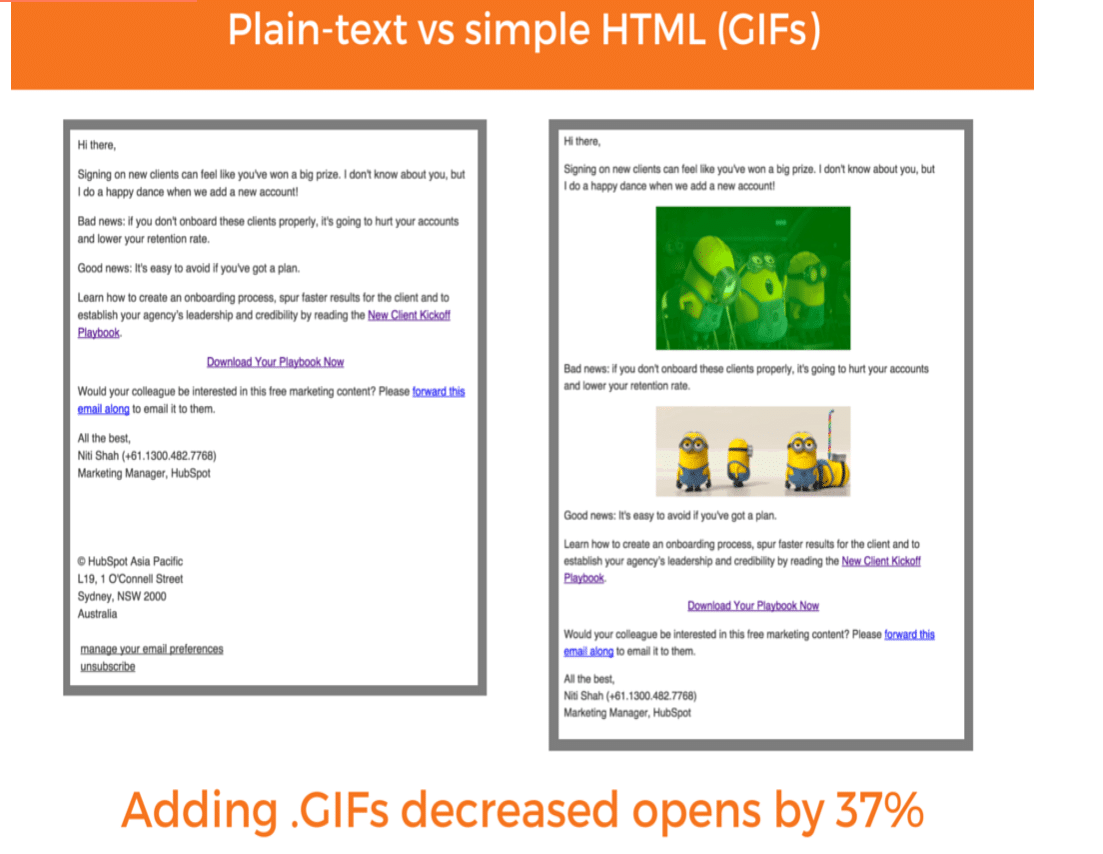 hubspot html vs plain text