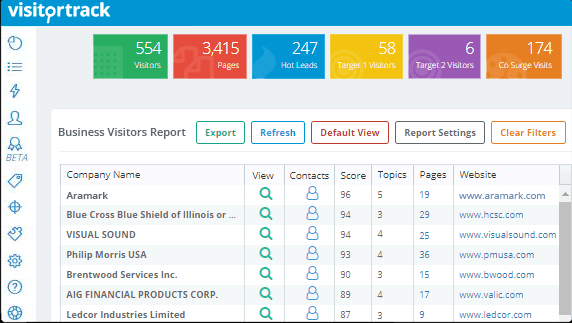 best website visitor tracking software visitortrack dashboard