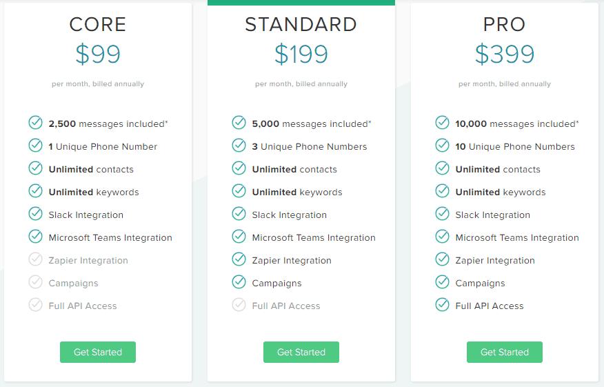justuno alternative avochato pricing