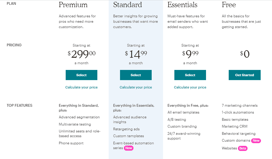 mailoptin alternative mailchimp pricing