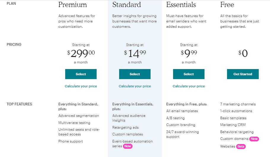 mailoptin alternative mailchimp pricing