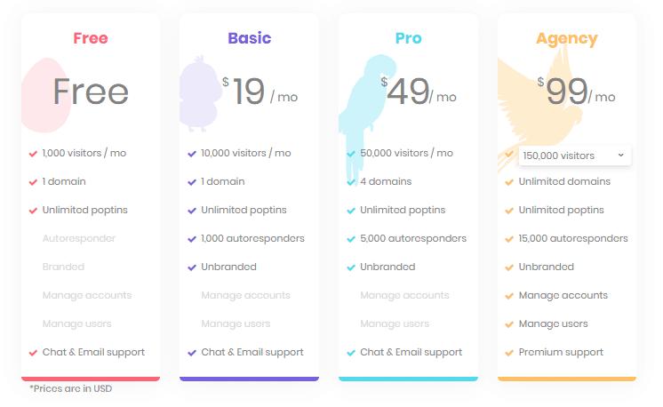 wisepops prezzi poptin alternativi
