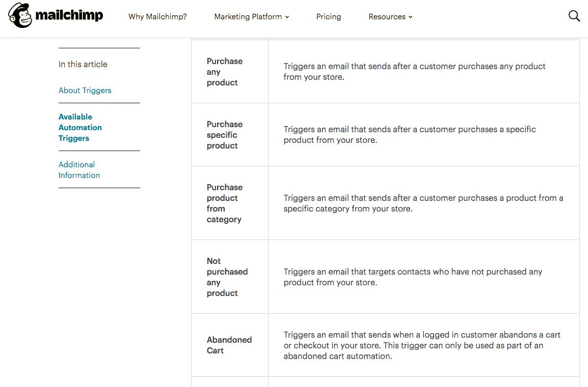 mailchimp, marketing platform