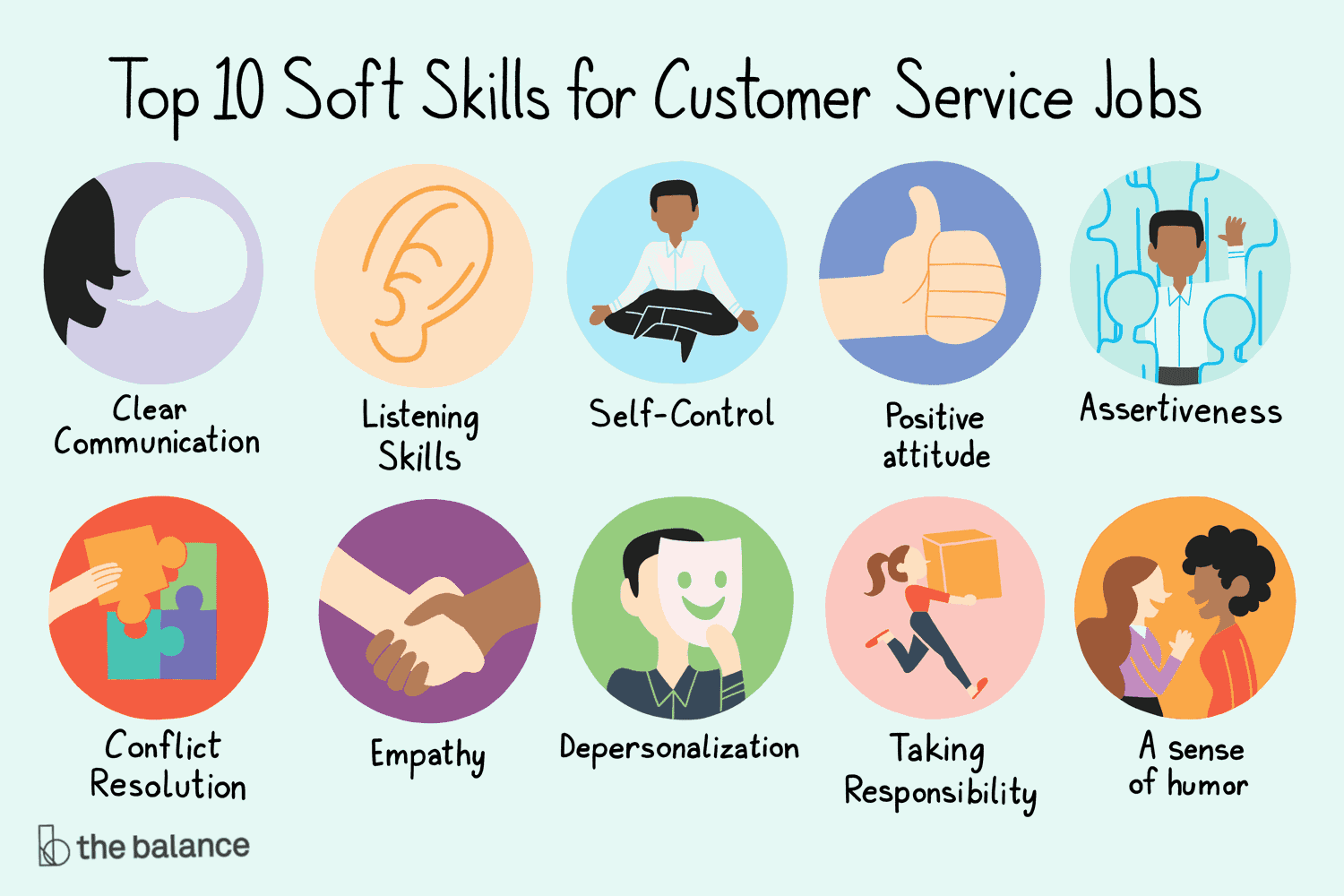 customer service, skills, jobs