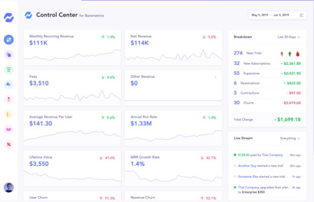 saas metrics tracking tool baremetrics dashboard