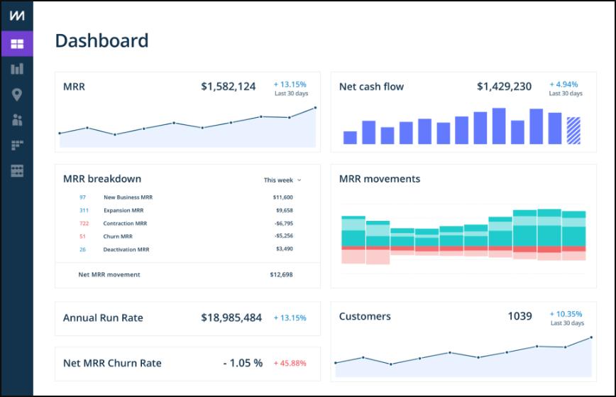 saas metrics tracking tool chartmogul dashboard