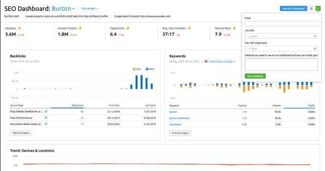 tools for marketing and seo semrush dashboard