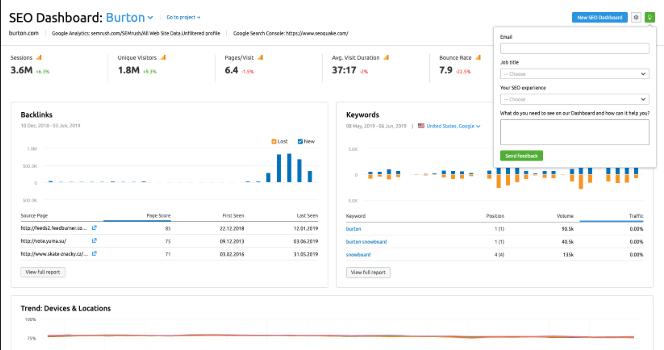 tools for marketing and seo semrush dashboard