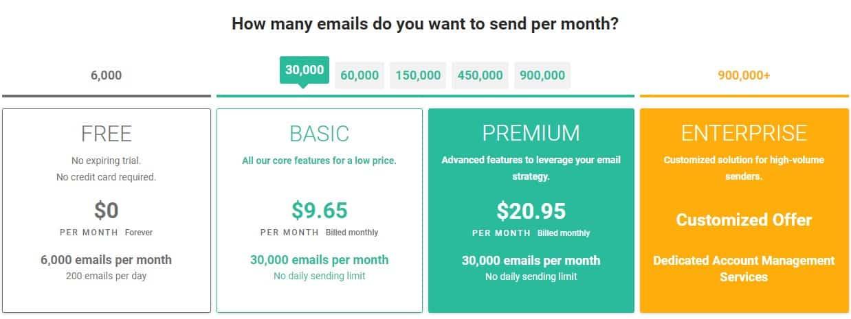 MailJet Pricing