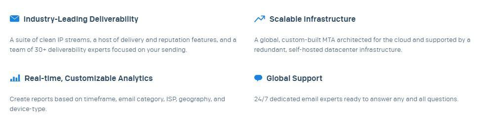 SendGrid Features