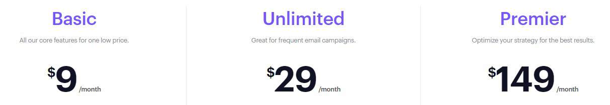 CampaignMonitor Pricing