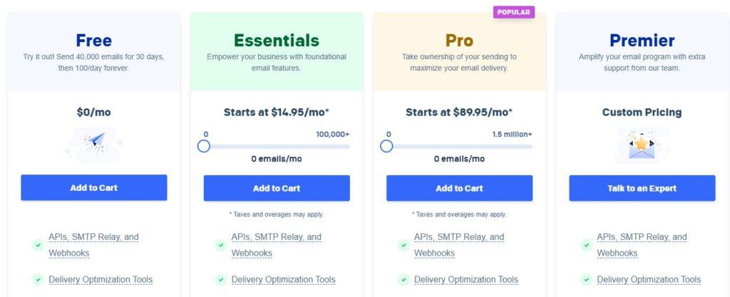 sendgrid prices, sendgrid pricing, convertkit alternative
