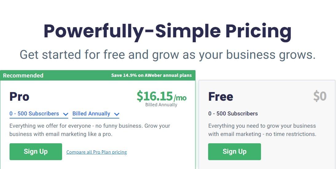 drip alternatives aweber pricing