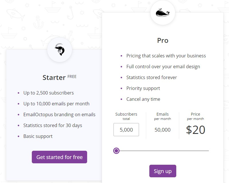 Email Octopus Pricing