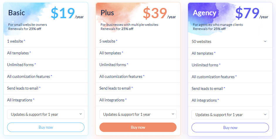 thrive leads alternative subscribe forms pricing
