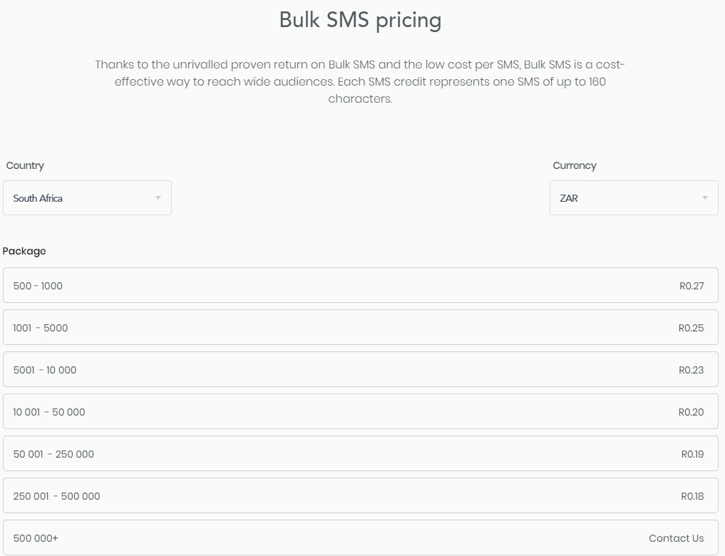 TotalSend Pricing SMS