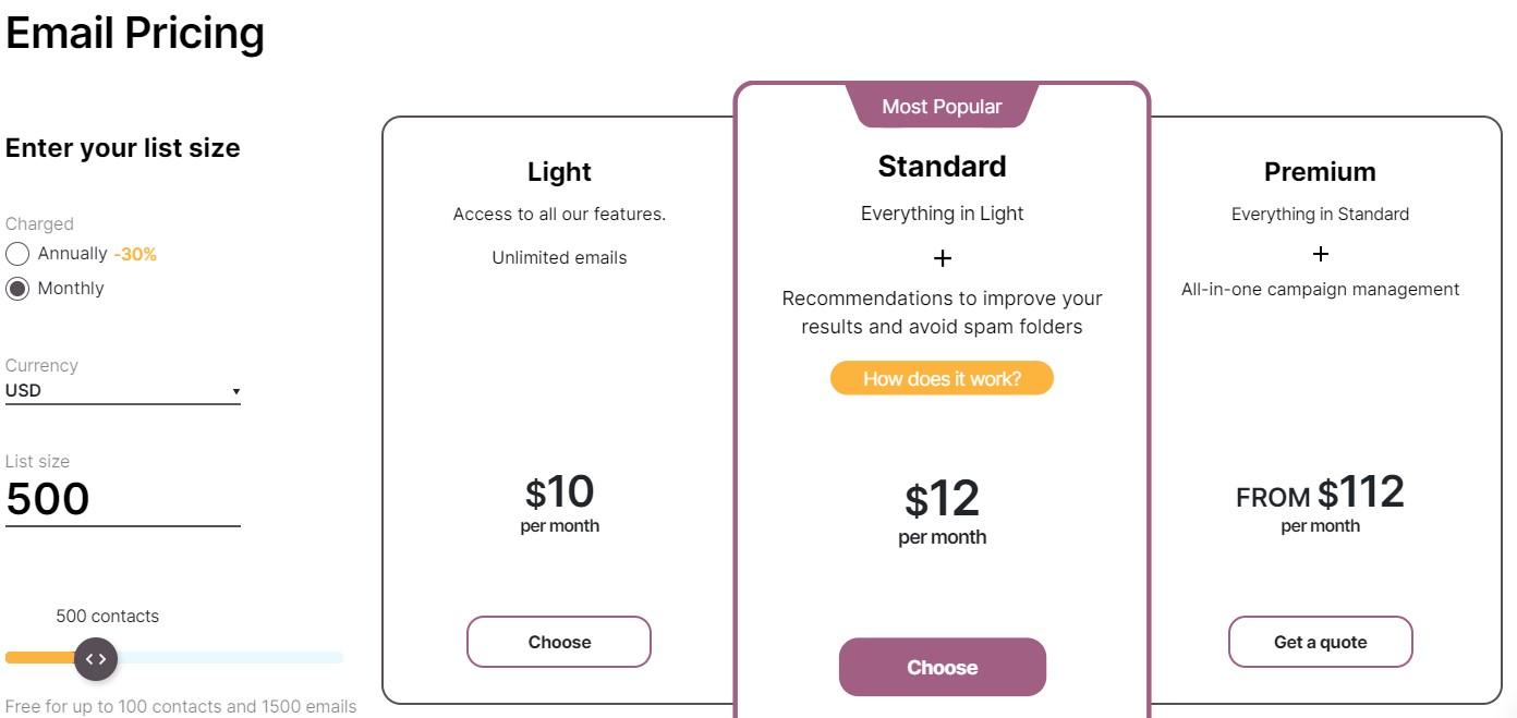 Unisender Pricing