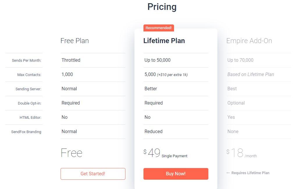 Sendfox Pricing