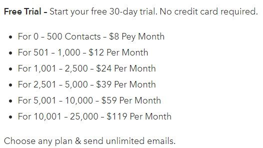 Cakemail Pricing