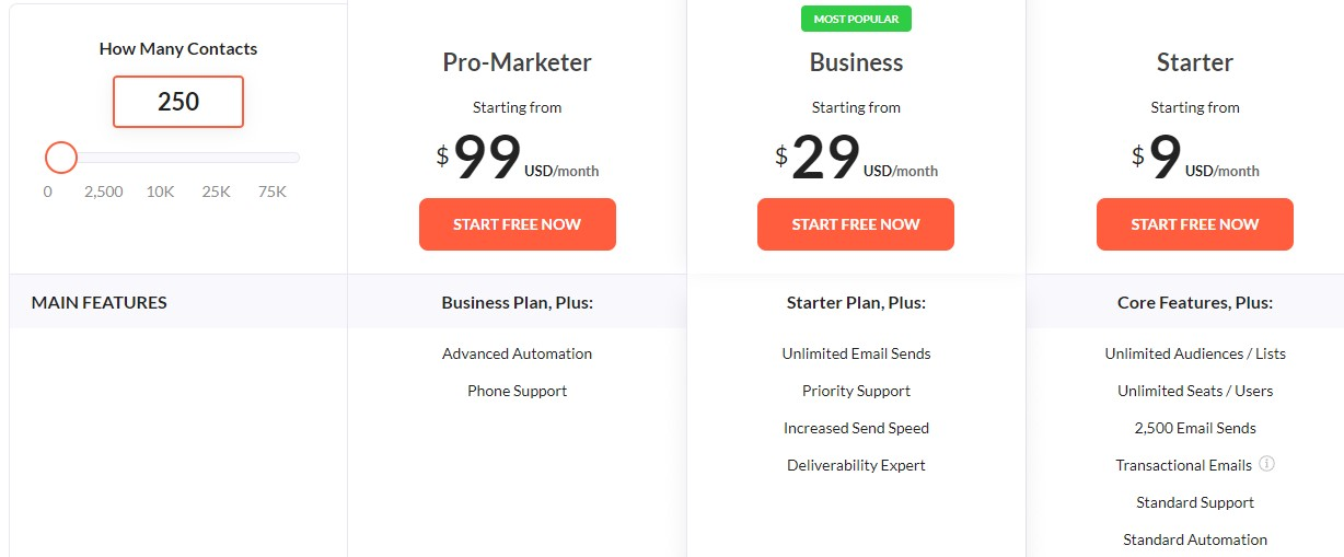Vision6 Pricing