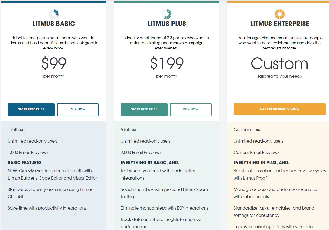 Litmus Pricing