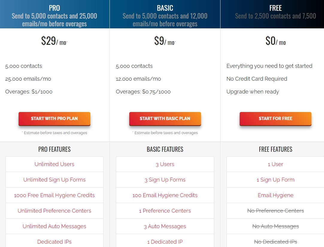 Reach Mail Pricing