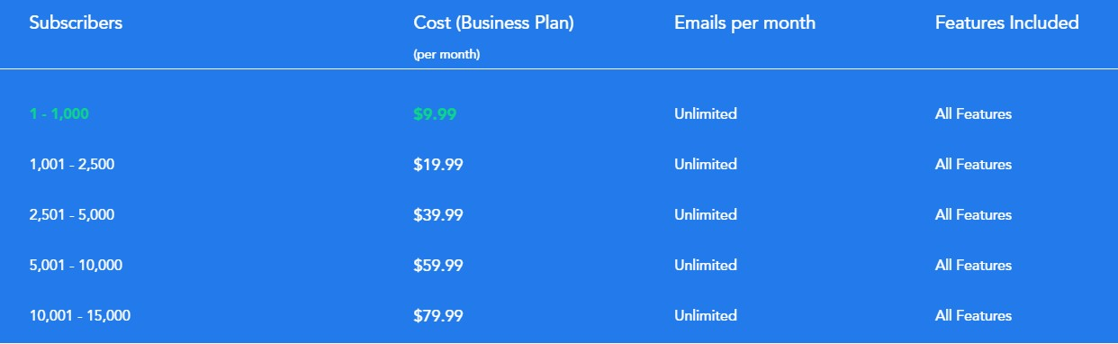 SendX Pricing