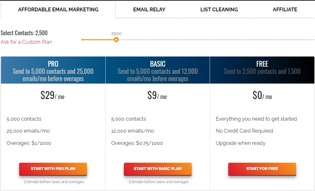 ReachMail Pricing